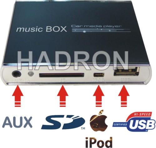 cyfrowe zmieniarki MP3