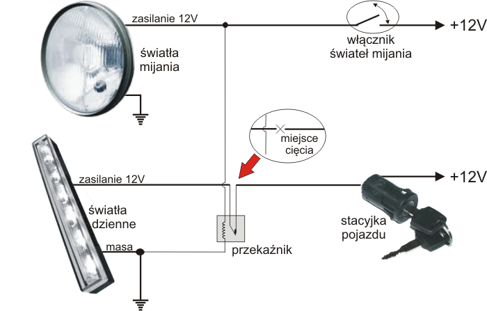 schemat montażu przekaźnika odcinającego zasilanie w światłach do jazdy dziennej, które posiadają tylko dwa przewody