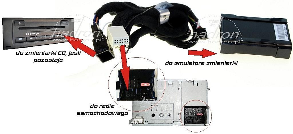 Emulator zmieniarki - montaż