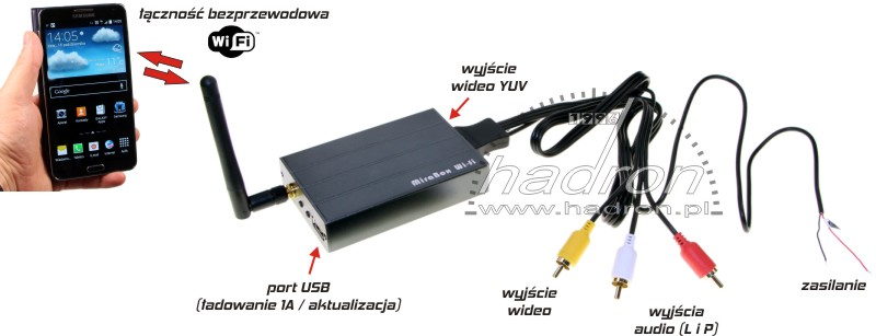 Moduł Wi-Fi Driveen miraBOX - podłączenie