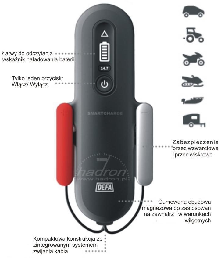 DEFA SmartCharge - prostota i elegancja
